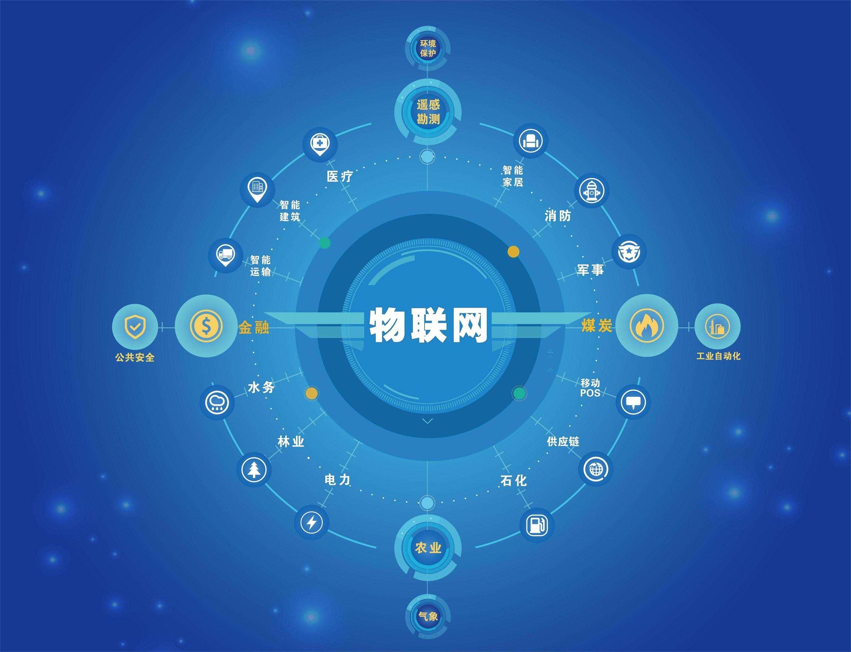 2020南京国际物联网展览会