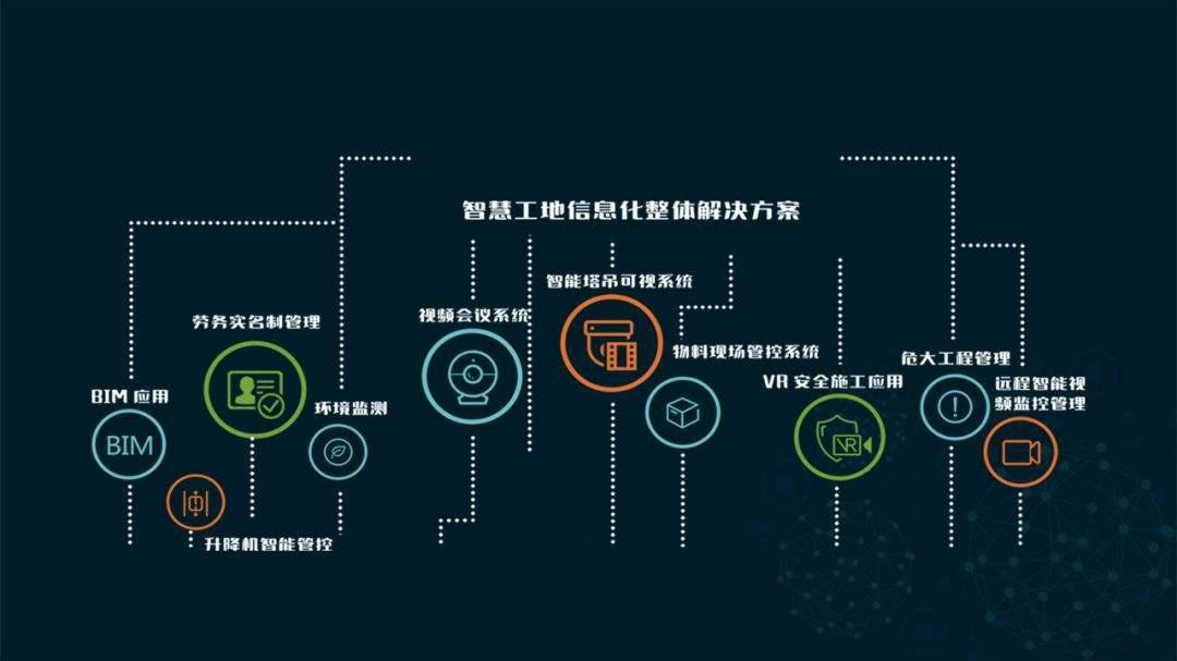 2020南京国际智慧工地装备展览会