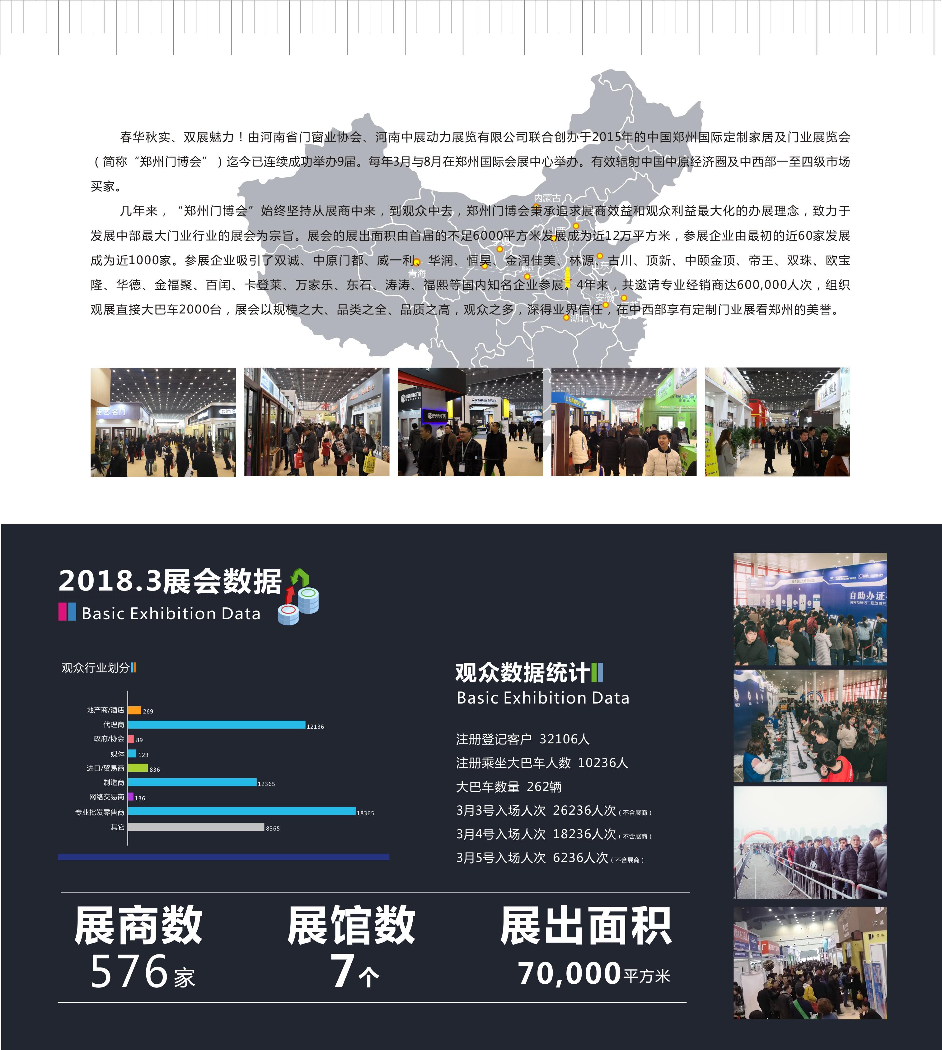 2019第十届郑州秋季定制家居及门业展览会